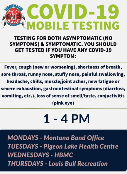 Symptomatic & Asymptomatic Testing – June 08, 2020