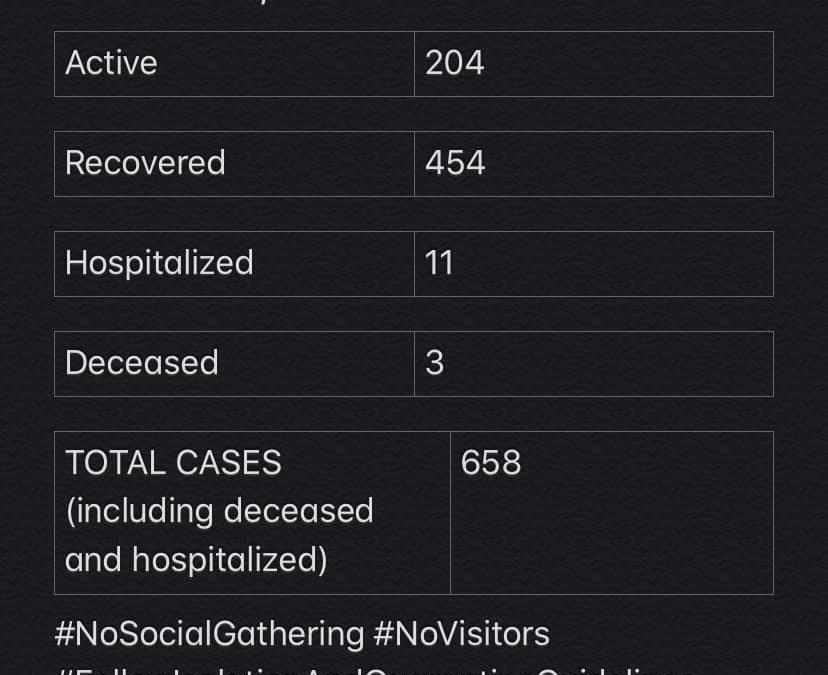 COVID-19 stats for Dec. 16, 2020