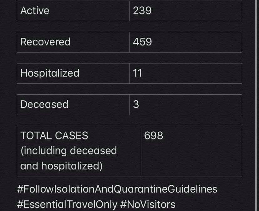 Covid-19 Stats of Dec. 17, 2020