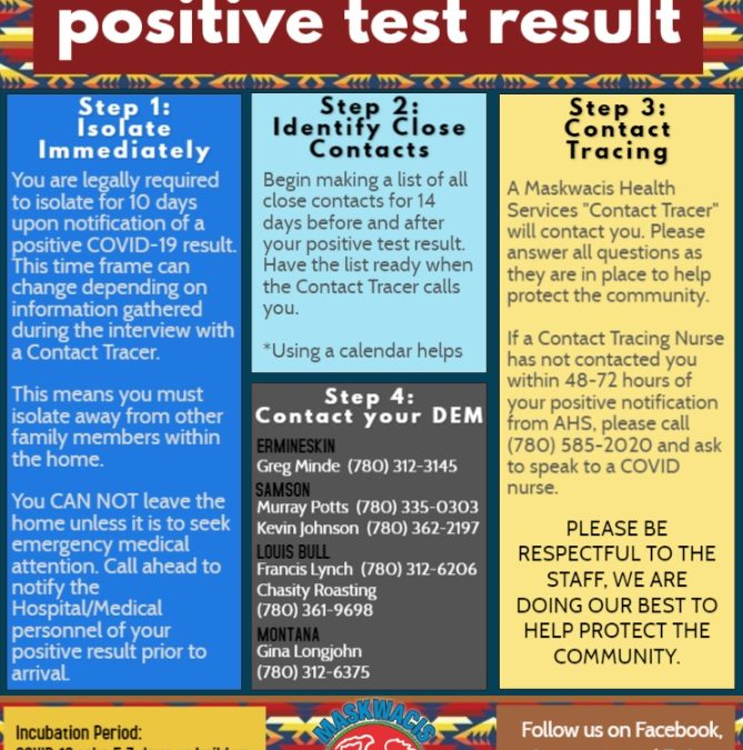 If you are COVID-19 Positive – please read