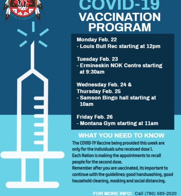 COVID-19 Vaccinations for dose 2