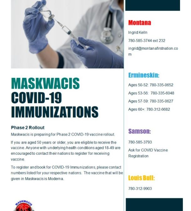 Phase 2 Vaccine Rollout for Maskwacis
