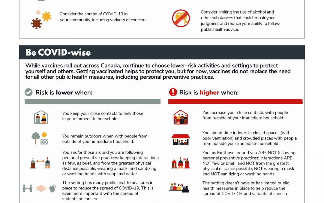 """Health Canada information """"Be COVID-wise"""""""