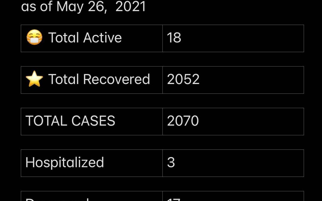 COVID-19 Stats for May 26, 2021