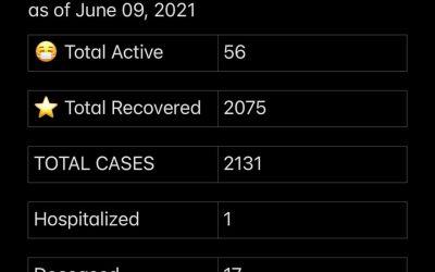 COVID-19 stats June 09, 2021