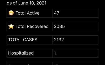 COVID-19 Stats June 10, 2021