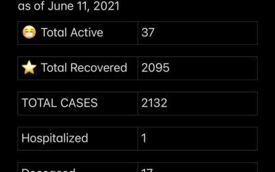 COVID-19 stats June 11, 2021
