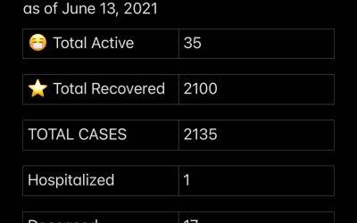 COVID-19 stats June 13, 2021